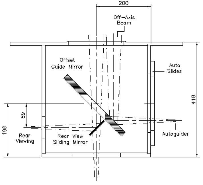 Figure 3. Acquisition/Guider box.